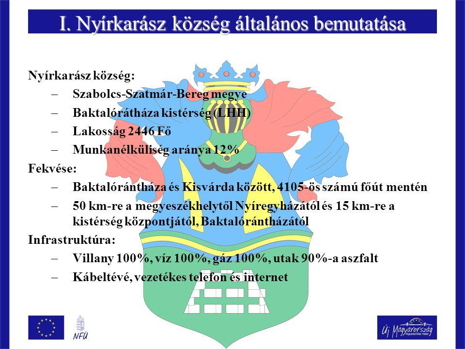 I. Nyírkarász község általános bemutatása