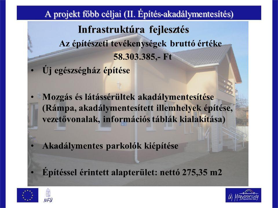 A projekt főbb céljai (II. Építés-akadálymentesítés)