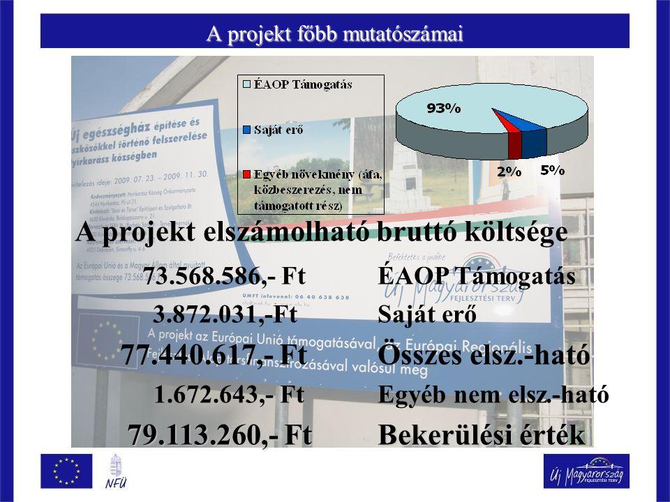 A projekt főbb mutatószámai