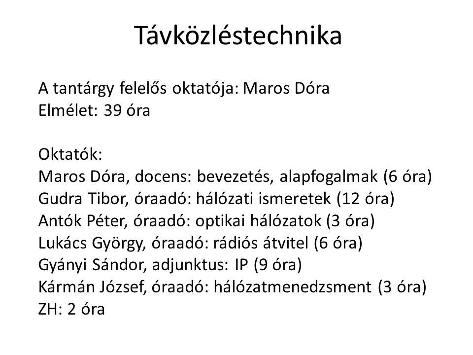 Távközléstechnika A tantárgy felelős oktatója: Maros Dóra