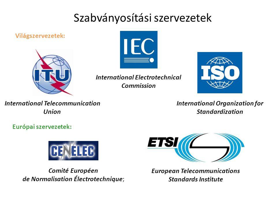 Szabályozási szervezetek