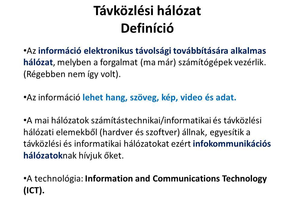 Távközlési hálózat Definíció
