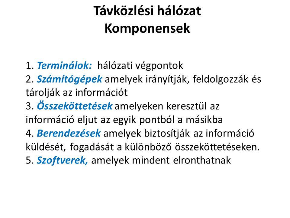 Távközlési hálózat Komponensek
