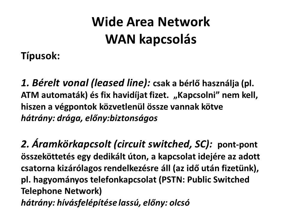 Wide Area Network WAN kapcsolás