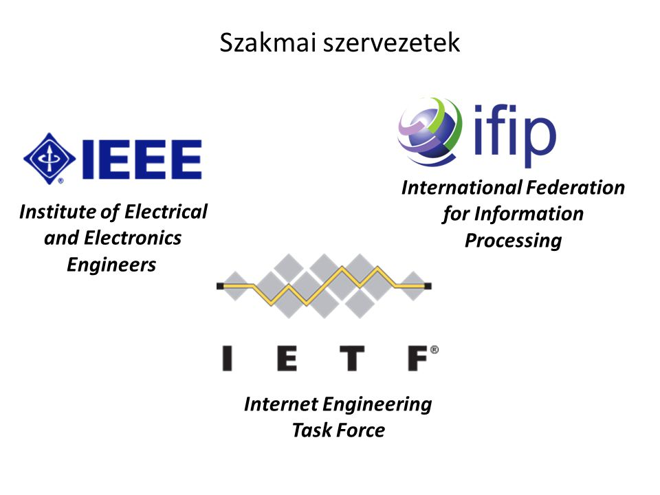 Szakmai szervezetek International Federation for Information Processing. Institute of Electrical and Electronics Engineers
