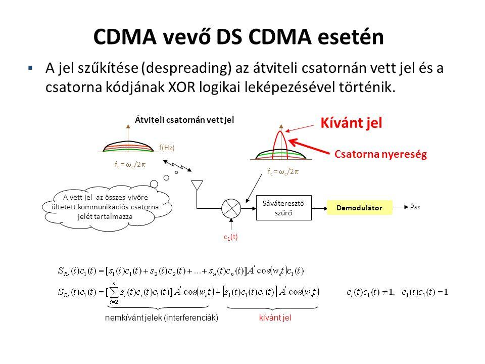 CDMA vevő DS CDMA esetén