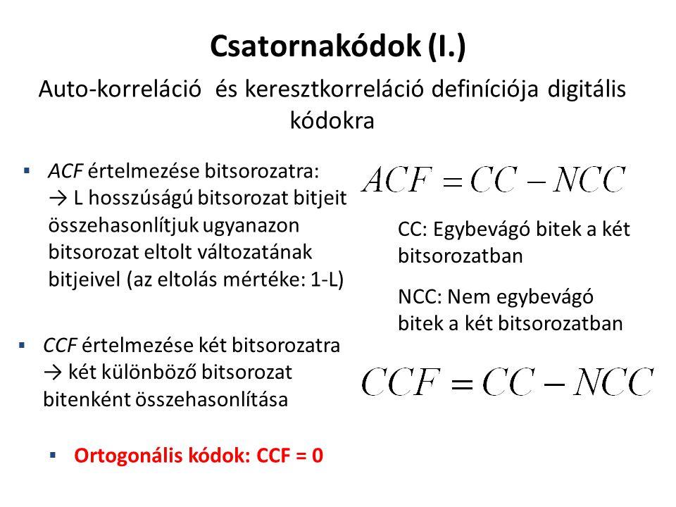 Auto-korreláció és keresztkorreláció definíciója digitális kódokra