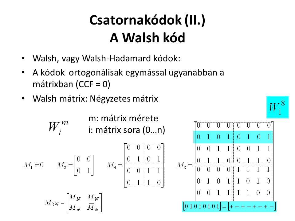 Csatornakódok (II.) A Walsh kód