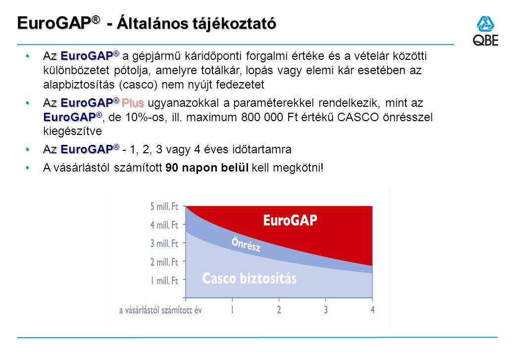 EuroGAP® - Biztosítási kártérítés