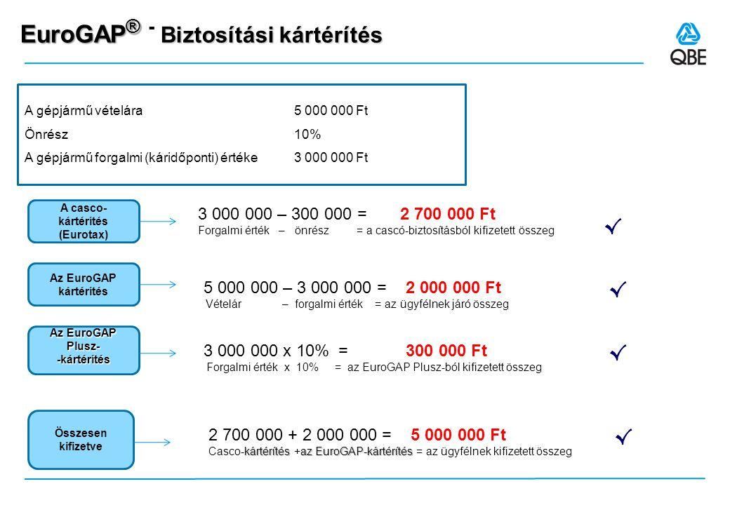 EuroGAP® Díjak 3 Gépjármű vételára