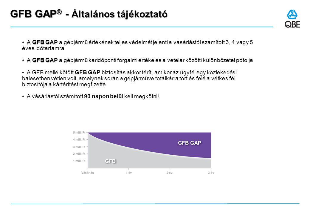 EuroGAP® & GFB GAP® - A biztosítás alapelvei