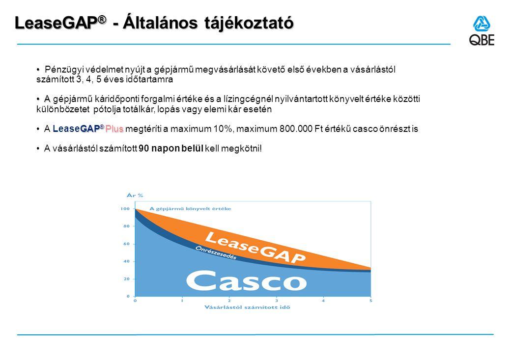 LeaseGAP® - A biztosítás alapelvei