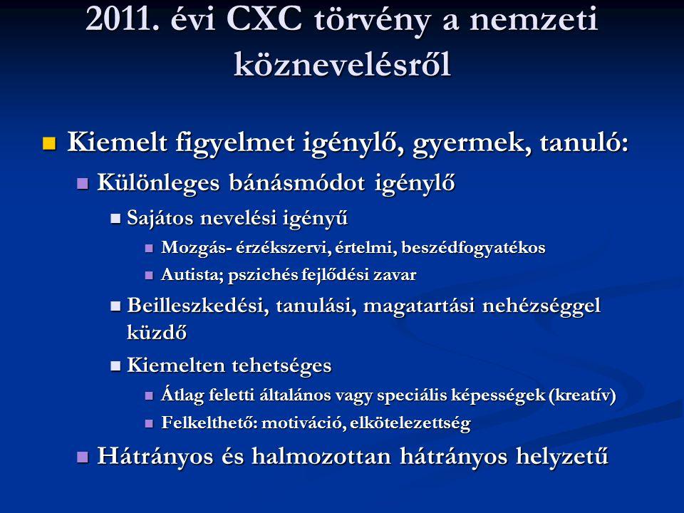 2011. évi CXC törvény a nemzeti köznevelésről