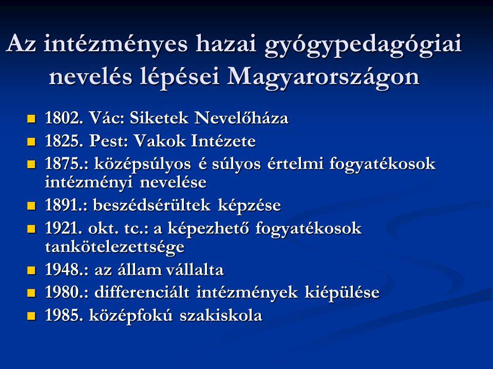 Az intézményes hazai gyógypedagógiai nevelés lépései Magyarországon