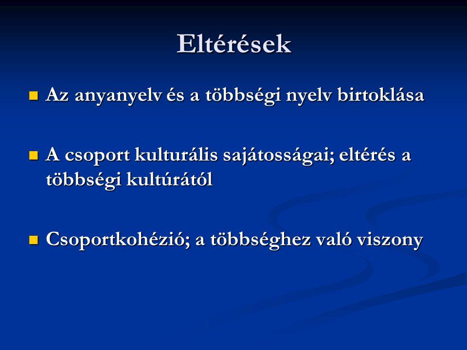 Eltérések Az anyanyelv és a többségi nyelv birtoklása