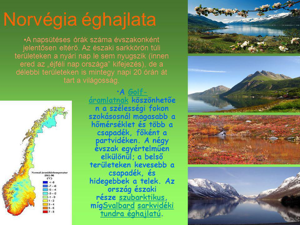 Norvégia éghajlata