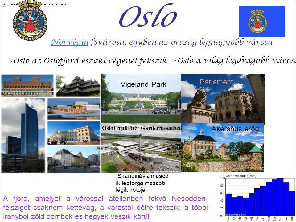 Oslo Norvégia fővárosa, egyben az ország legnagyobb városa