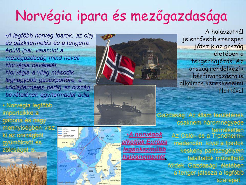 Norvégia ipara és mezőgazdasága