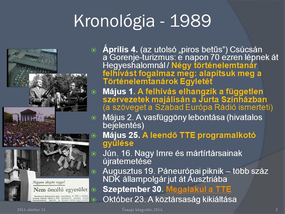 Kronológia - 1989