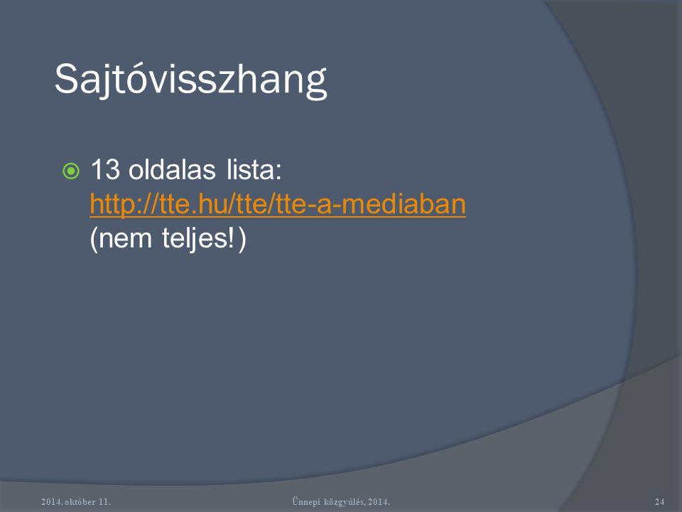 Sajtóvisszhang 13 oldalas lista: http://tte.hu/tte/tte-a-mediaban (nem teljes!) 2014. október 11.