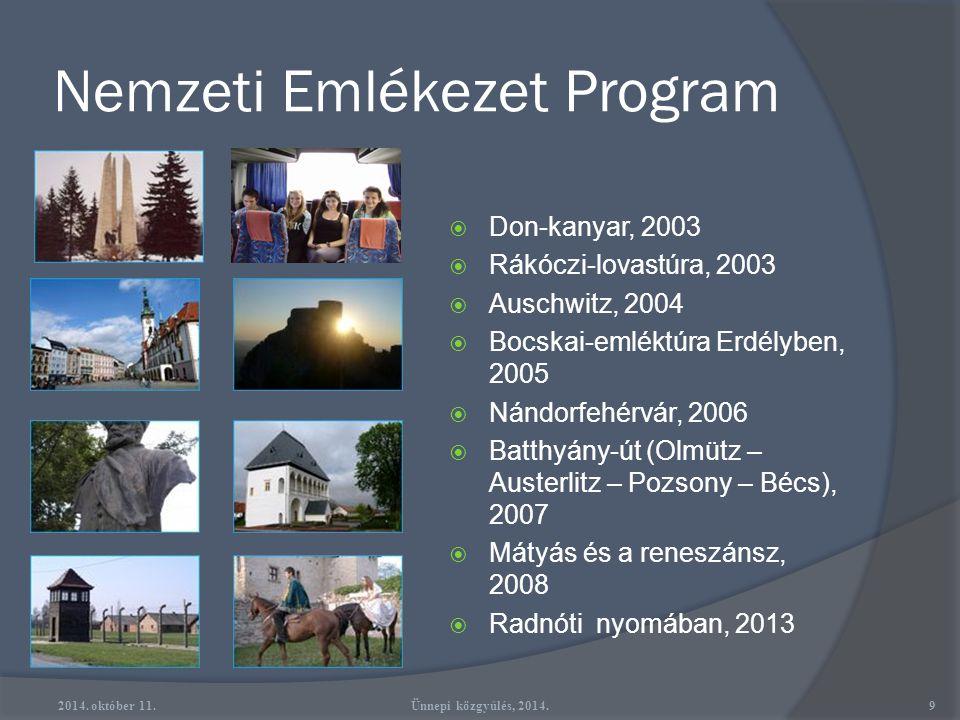 Nemzeti Emlékezet Program