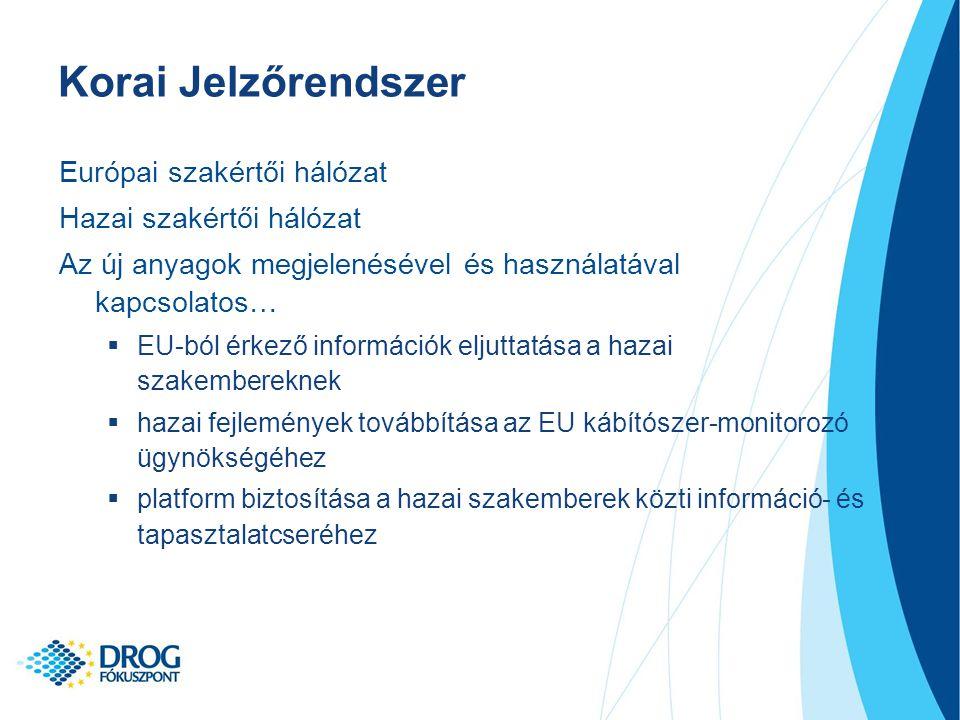 Korai Jelzőrendszer Európai szakértői hálózat Hazai szakértői hálózat