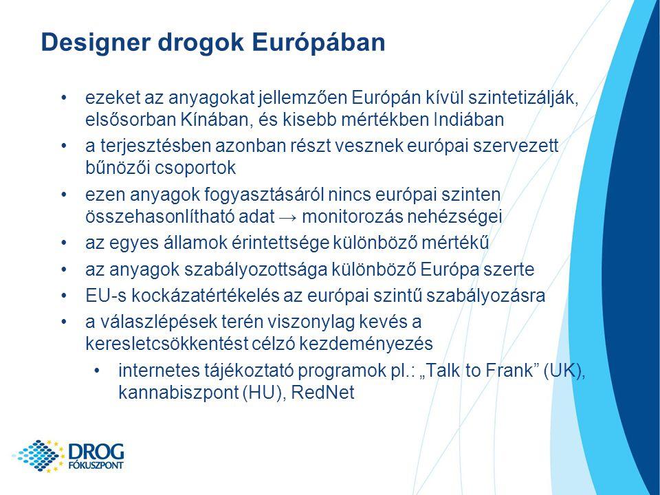 Designer drogok Európában