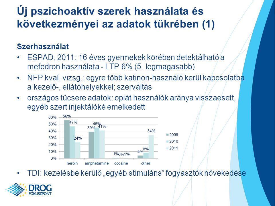 Új pszichoaktív szerek használata és következményei az adatok tükrében (1)
