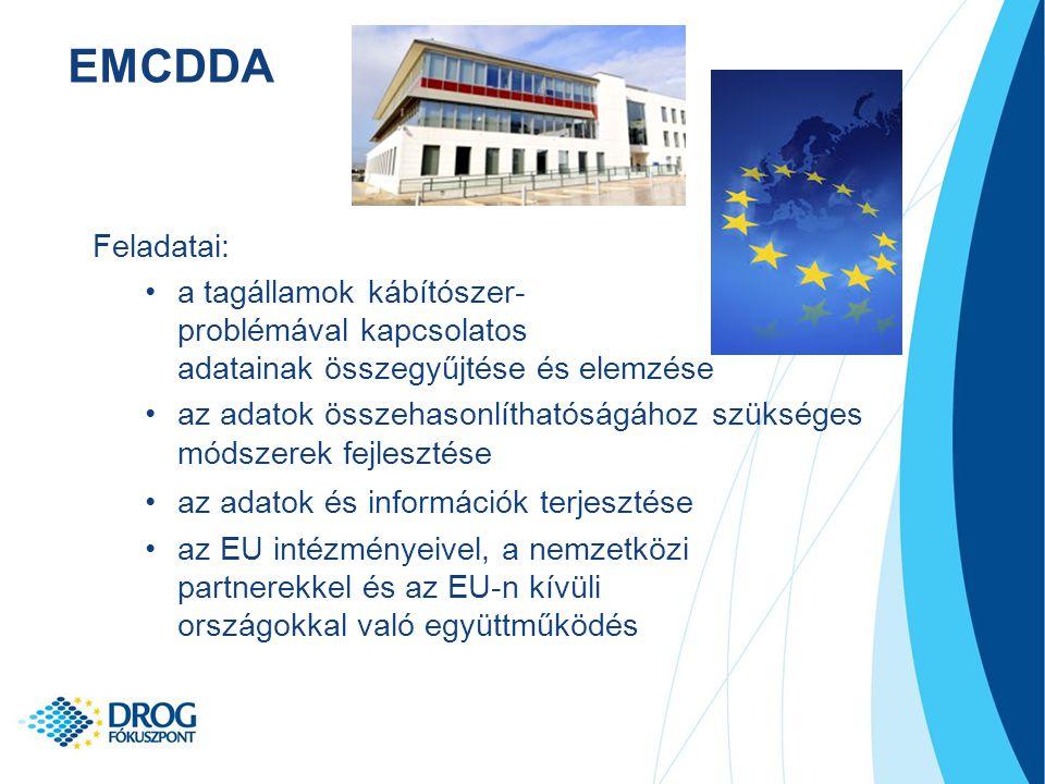 EMCDDA Feladatai: a tagállamok kábítószer- problémával kapcsolatos adatainak összegyűjtése és elemzése.