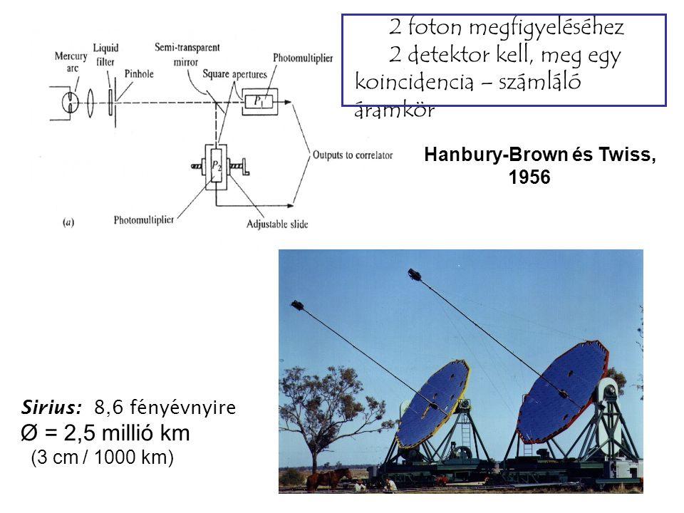 2 foton megfigyeléséhez