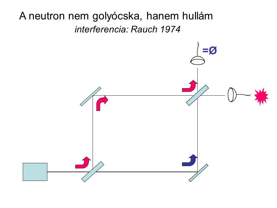 A neutron nem golyócska, hanem hullám