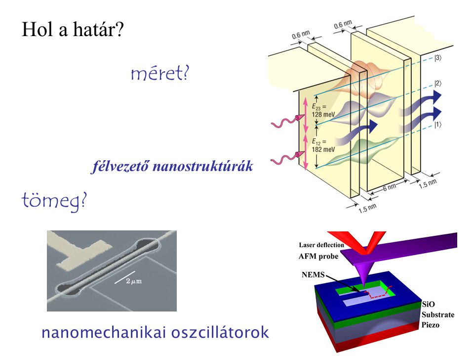 Hol a határ méret tömeg félvezető nanostruktúrák