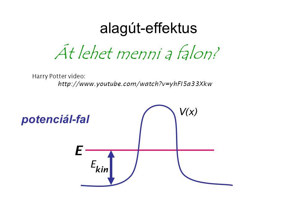 Át lehet menni a falon alagút-effektus potenciál-fal V(x) E kin