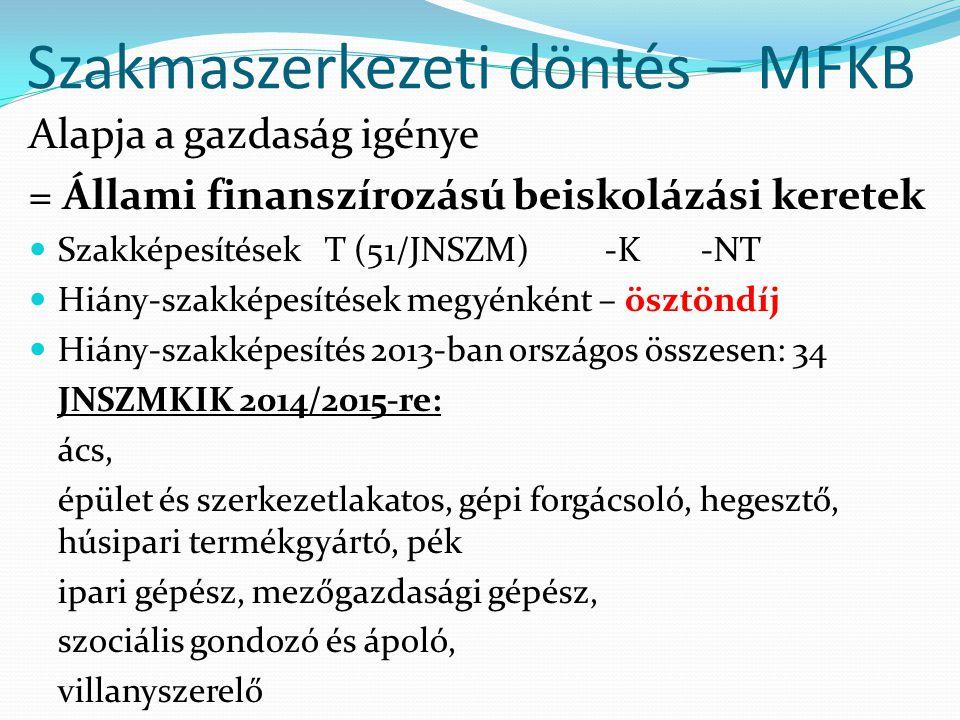 Szakmaszerkezeti döntés – MFKB