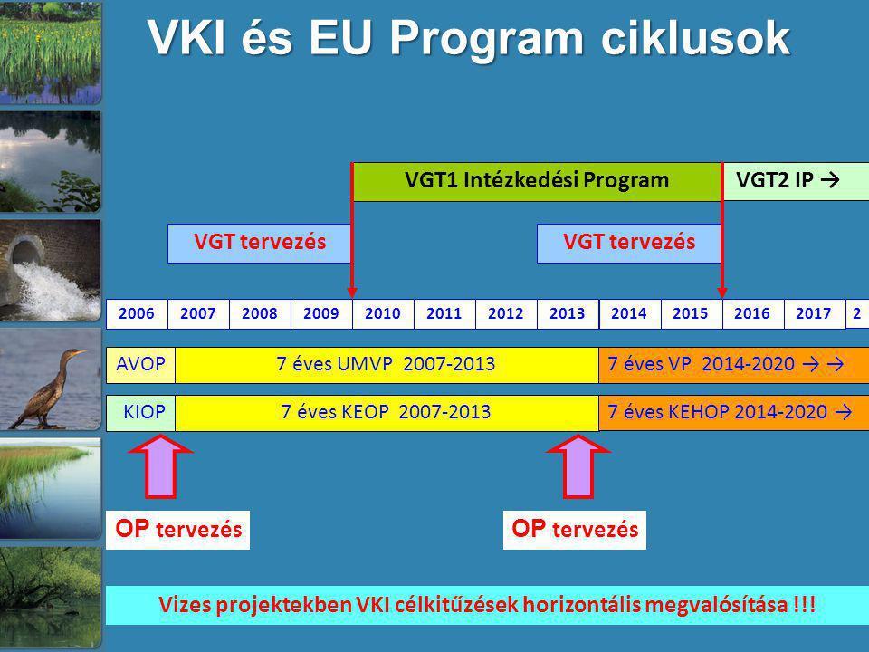 VKI és EU Program ciklusok