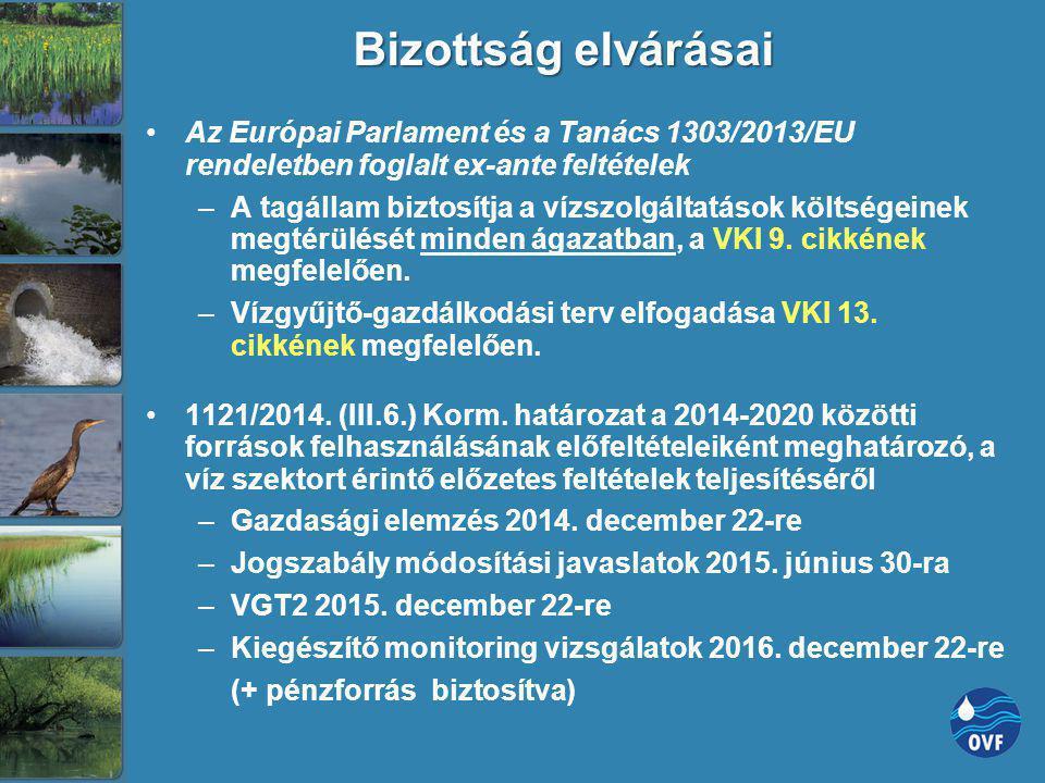 Bizottság elvárásai Az Európai Parlament és a Tanács 1303/2013/EU rendeletben foglalt ex-ante feltételek.