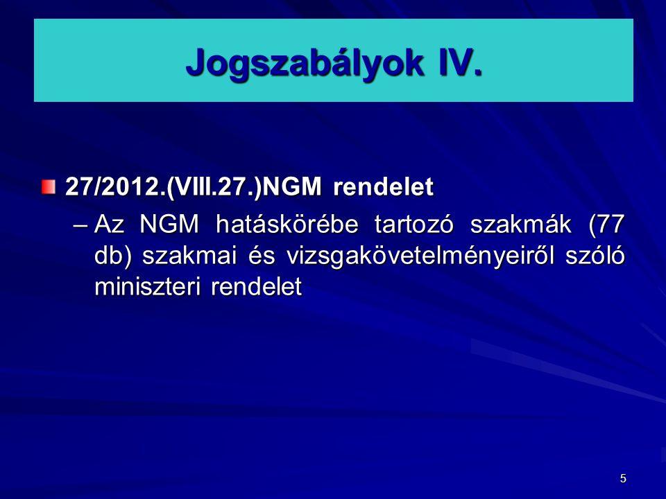 Jogszabályok IV. 27/2012.(VIII.27.)NGM rendelet