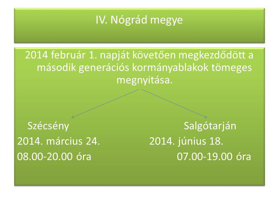 IV. Nógrád megye