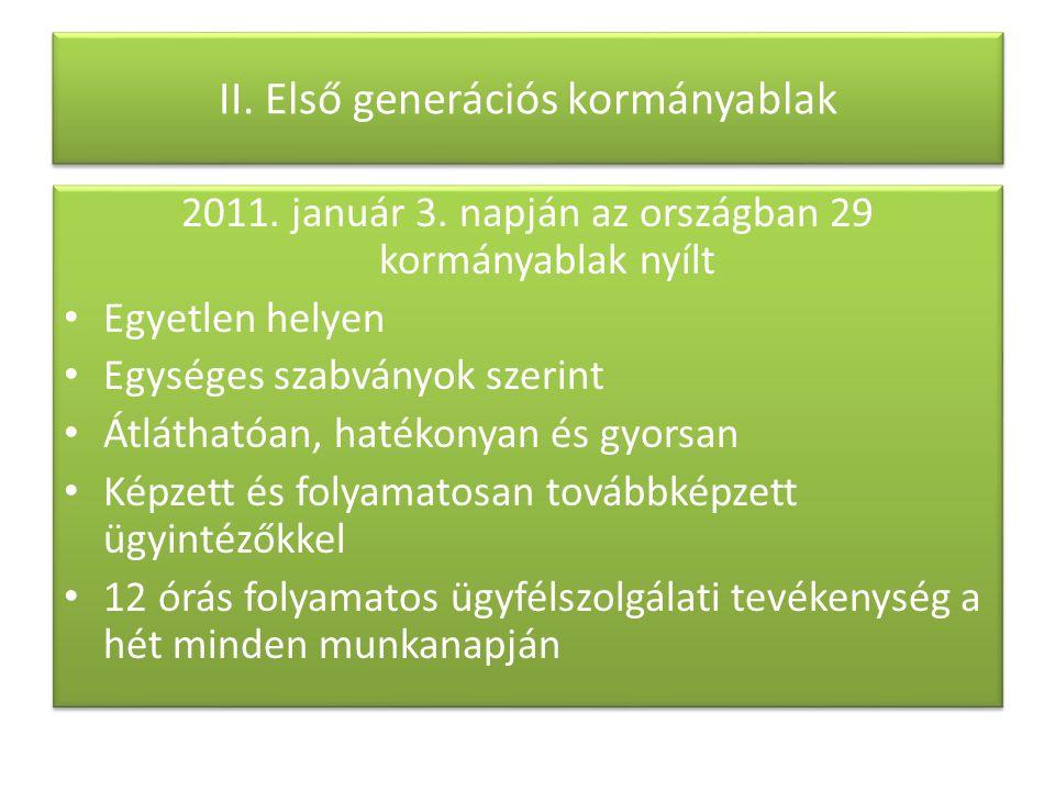 II. Első generációs kormányablak