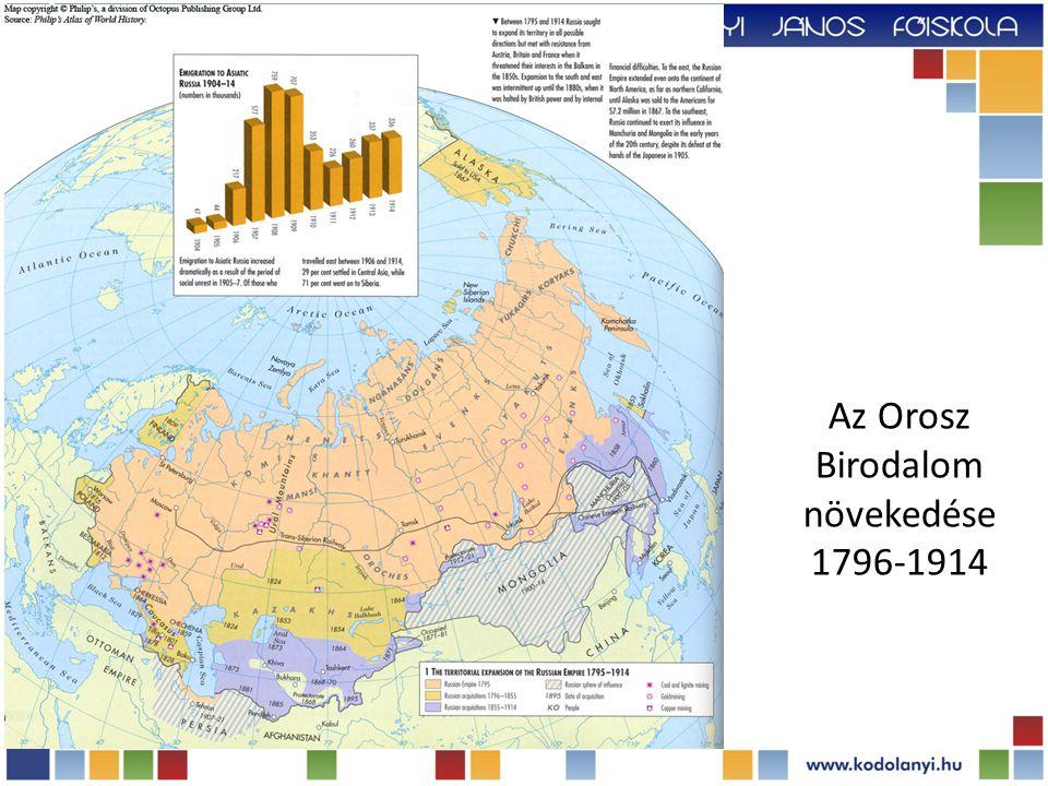 Az Orosz Birodalom növekedése 1796-1914
