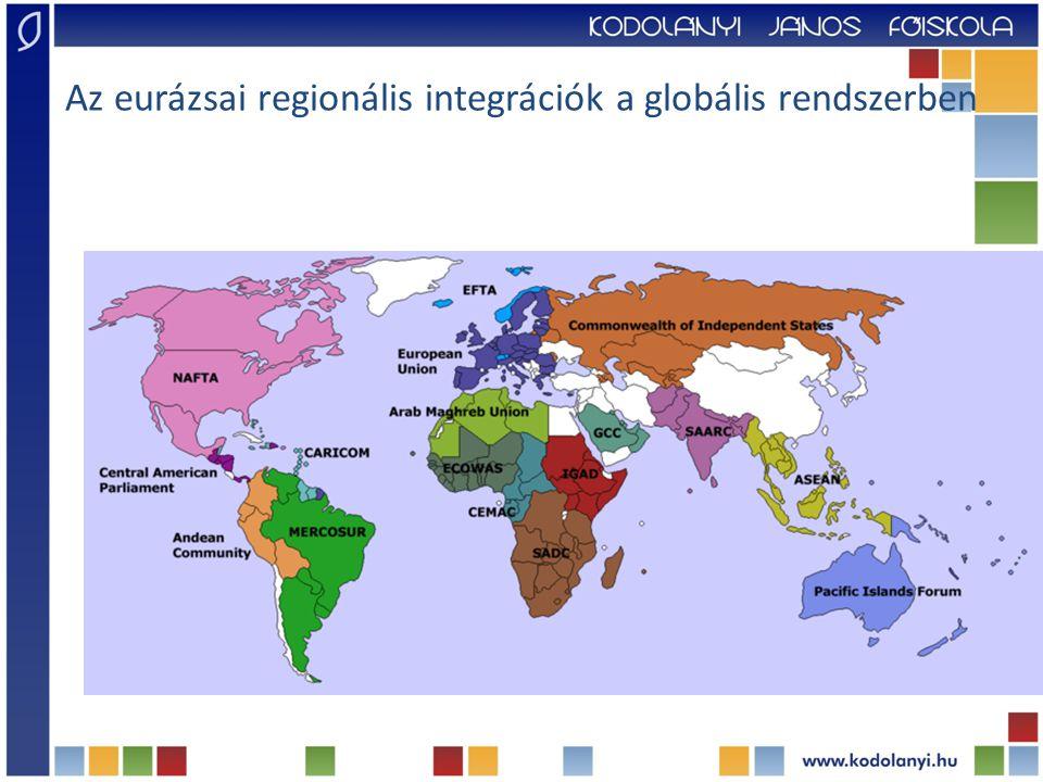 Az eurázsai regionális integrációk a globális rendszerben