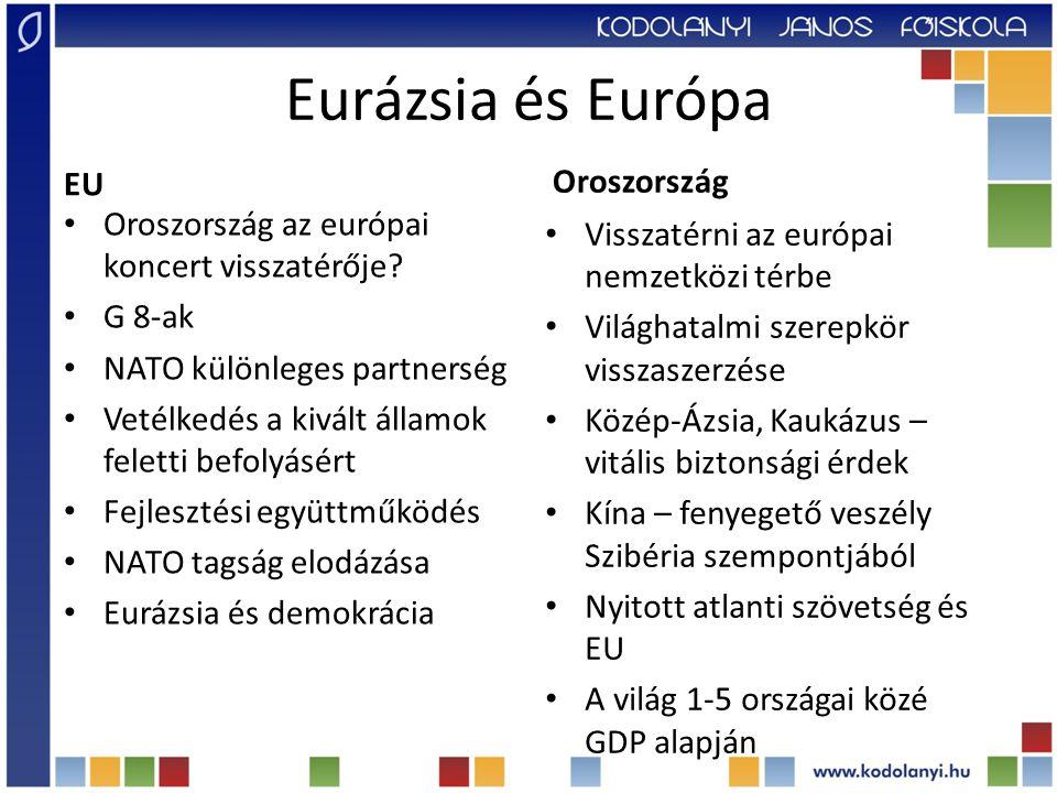 Eurázsia és Európa EU Oroszország