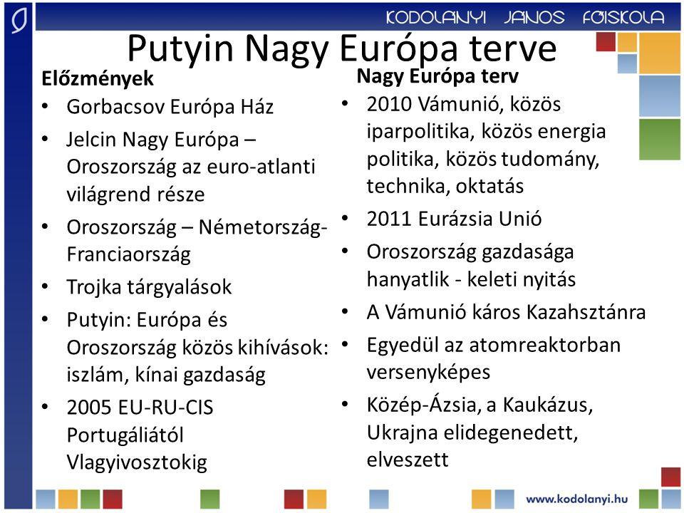 Putyin Nagy Európa terve