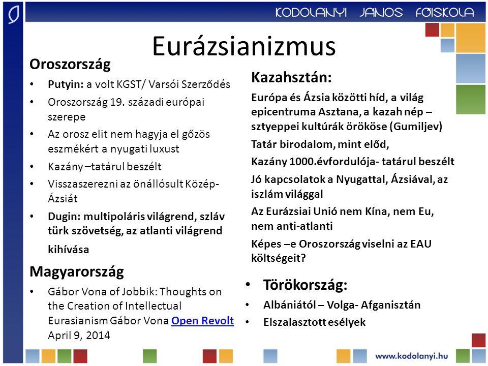 Eurázsianizmus Oroszország Kazahsztán: Magyarország Törökország: