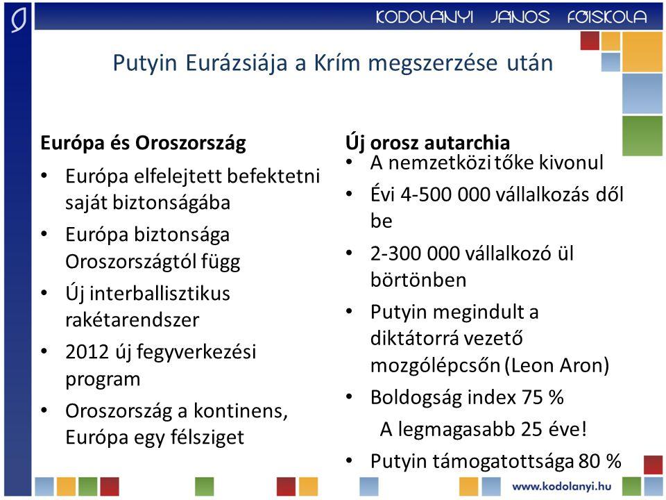 Putyin Eurázsiája a Krím megszerzése után