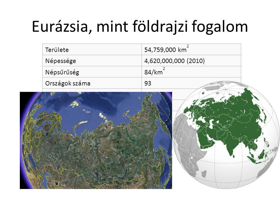 Eurázsia, mint földrajzi fogalom