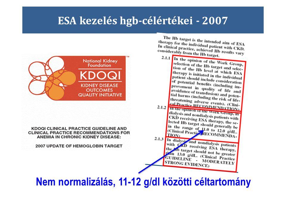 ESA kezelés hgb-célértékei - 2007