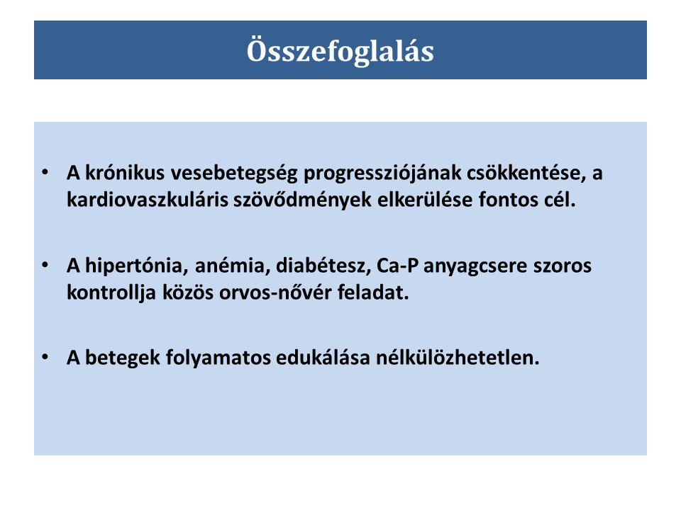 Összefoglalás A krónikus vesebetegség progressziójának csökkentése, a kardiovaszkuláris szövődmények elkerülése fontos cél.