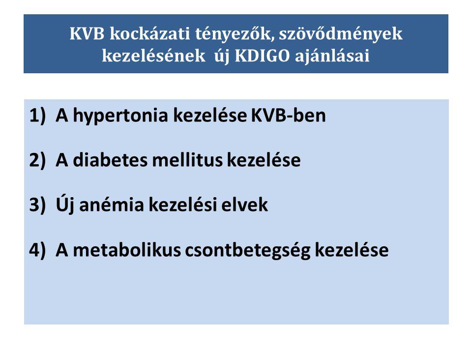 KVB kockázati tényezők, szövődmények kezelésének új KDIGO ajánlásai
