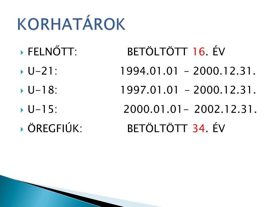 KORHATÁROK FELNŐTT: BETÖLTÖTT 16. ÉV U-21: 1994.01.01 – 2000.12.31.